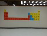 Periodic Wall