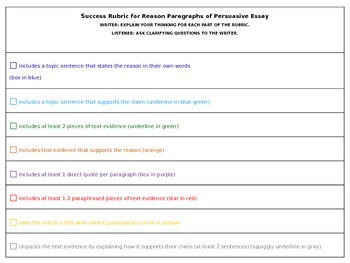 How to Create a Persuasive Essay Outline - Essay Writing - Kibin