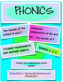 Phonics Letter Sounds