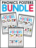 Phonics Posters Bundle