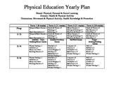 Physical Education Year Overview