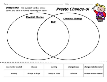 Physical and Chemical Changes--Venn Diagram