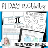 Pi Day Cylinders Activity