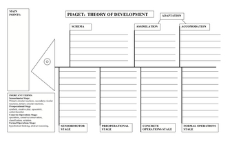 Piaget Fish-bone Organizer / Activity Worksheet
