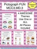 Pictograph Fun - Common Core Math MCC3.MD.3 - 3rd Grade