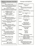 Pilgrim Passenger List