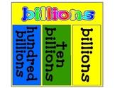 Place Value Chart - decimal - billions