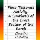 Plate Tectonics Activity: A Synthesis of the Cross Section