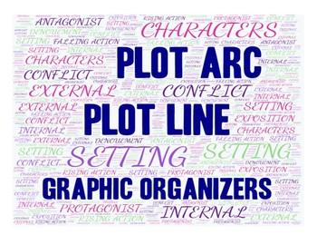 Plot Line (Plot Arc) Graphic Organizer with Notes