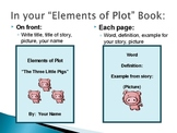 Plot PowerPoint - Elements of Plot