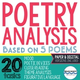 Poetry Analysis Unit - Close Read - Common Core Aligned