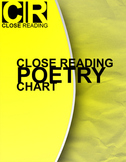 Poetry Close Read Chart