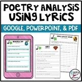 Poetry Elements Using Lyrics