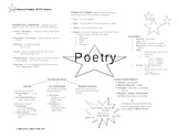 Poetry Map