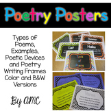 Poetry - Posters for Features, Poetic Devices and Types of Poems