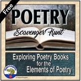 Poetry - Figurative Language Scavenger Hunt
