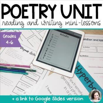 Poetry Unit Mini Lessons for Reading and Writing Workshop