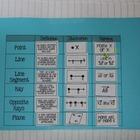 Points, Lines, & Planes Cut & Paste Chart