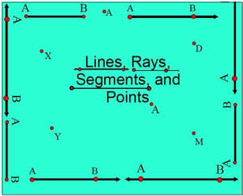 Points, Lines, Rays, Segments Geometry Math Smartboard Lesson