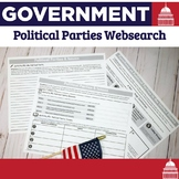 Political Parties & Issues