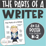 Poster:  The Parts of a Writer {Boy}