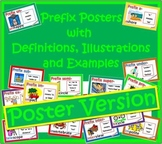 Prefix Posters for Bulletin Boards and Walls