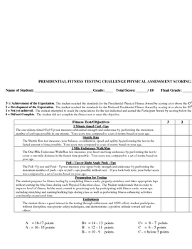 Presidential Fitness Testing Rubric