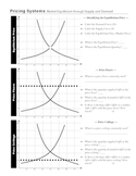 Price Systems - Economics Supply and Demand
