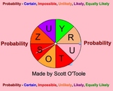 Probability: Likely, Unlikely, Equal, Certain, Impossible