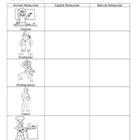 Productive Resources Worksheet
