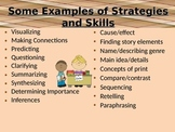 Professional Development for Reading Comprehension Instruction
