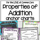 Properties of Addition Poster