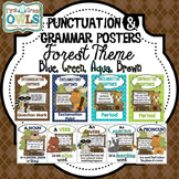 Punctuation and Grammar Posters Forest Theme
