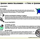 QAR (Question Answer Relationships) Quick Guide
