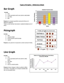 Quick Reference Sheet - 6 Types of Graphs