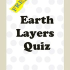 Earth Layers Quiz