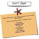 RAFT Chart