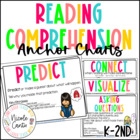 Literacy Posters- Reading Resource