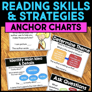 Reading Comprehension Posters {Skills & Strategies}