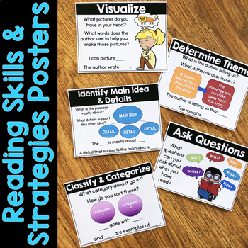 Reading Comprehension Posters {Skills & Strategies}