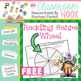 Reading Genre Wheel - Tracking sheet for student reading