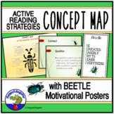 Reading Strategies - Active Reading Strategies Concept Map