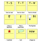 Reading Strategy Poster - Sticky Note Codes