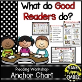 """Reading Workshop Anchor Chart - """"What do Good Readers Do?"""""""