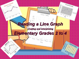 Reading a Line Graph