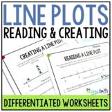 Line Plots with Fractions- Reading & Creating {Print & Go}