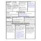 ReadyGen Lesson Plans Unit 1 Module A  - Word Wall Cards -