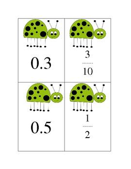 Relating Fractions & Decimals (Ladybugs)