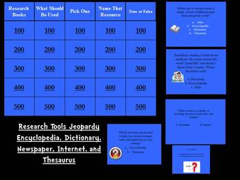 Research Skills/Books Trivia Game-Multi-Grades