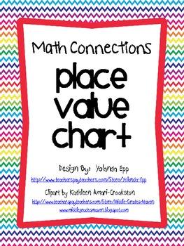 Reusable Place Value Chart